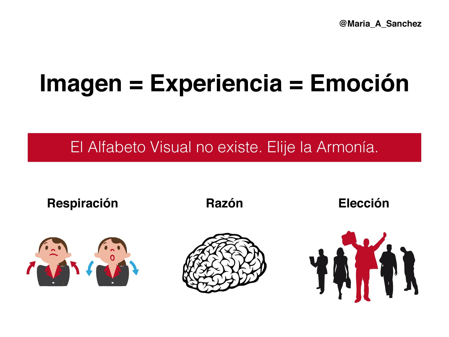 Imagen Experiencia Emoción María A Sánchez